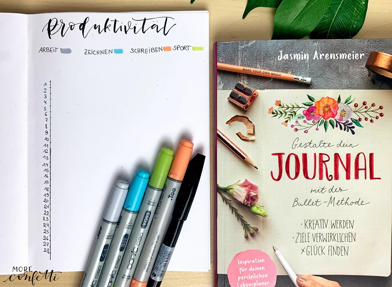 Planen im Bullet Journal Februar 2019
